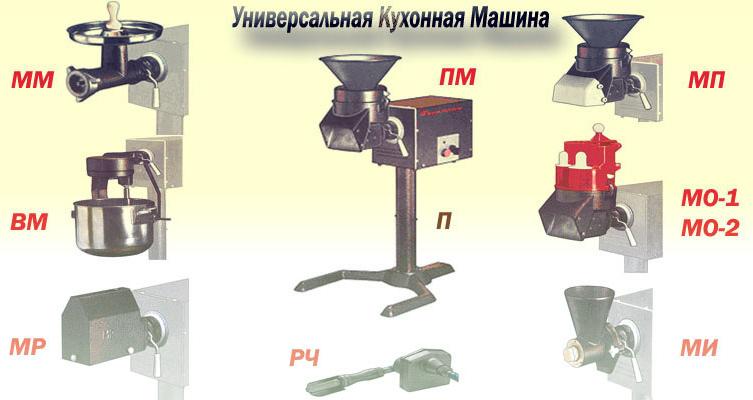 Универсальная кухонная машина (УКМ)